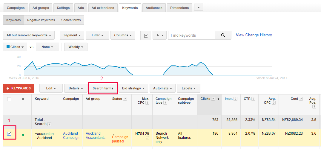 AdWords Search Term Analysis